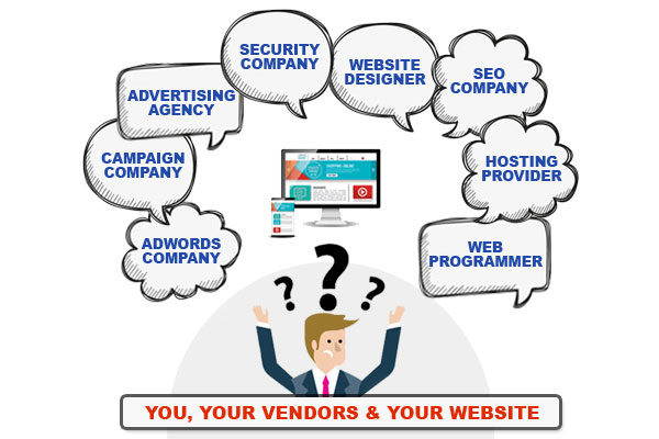 Website Maintenance Problems Malaysia